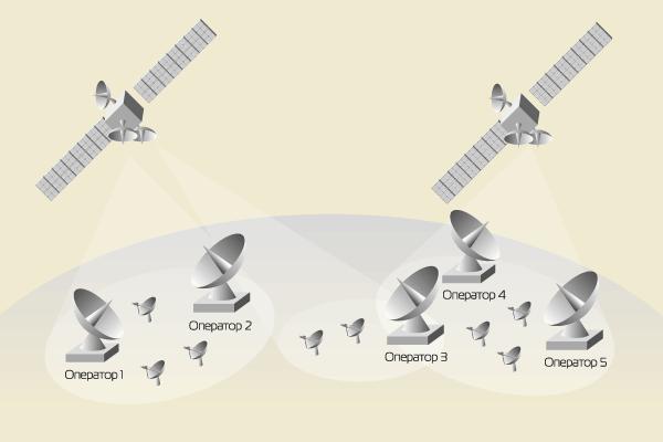 Спутниковый Интернет – зоны покрытия